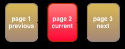 リニア構造のサイトの構造
